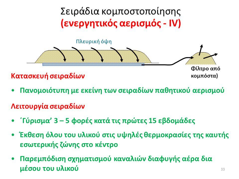33 Σειράδια κομποστοποίησης (ενεργητικός αερισμός - IV) Κατασκευή σειραδίων Πανομοιότυπη με εκείνη των σειραδίων παθητικού αερισμού Λειτουργία σειραδί