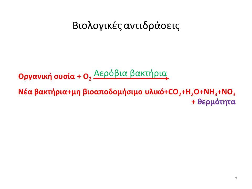 7 Bιολογικές αντιδράσεις Οργανική ουσία + O 2 Αερόβια βακτήρια Νέα βακτήρια+μη βιοαποδομήσιμο υλικό+CO 2 +H 2 O+NH 3 +NO 3 + θερμότητα
