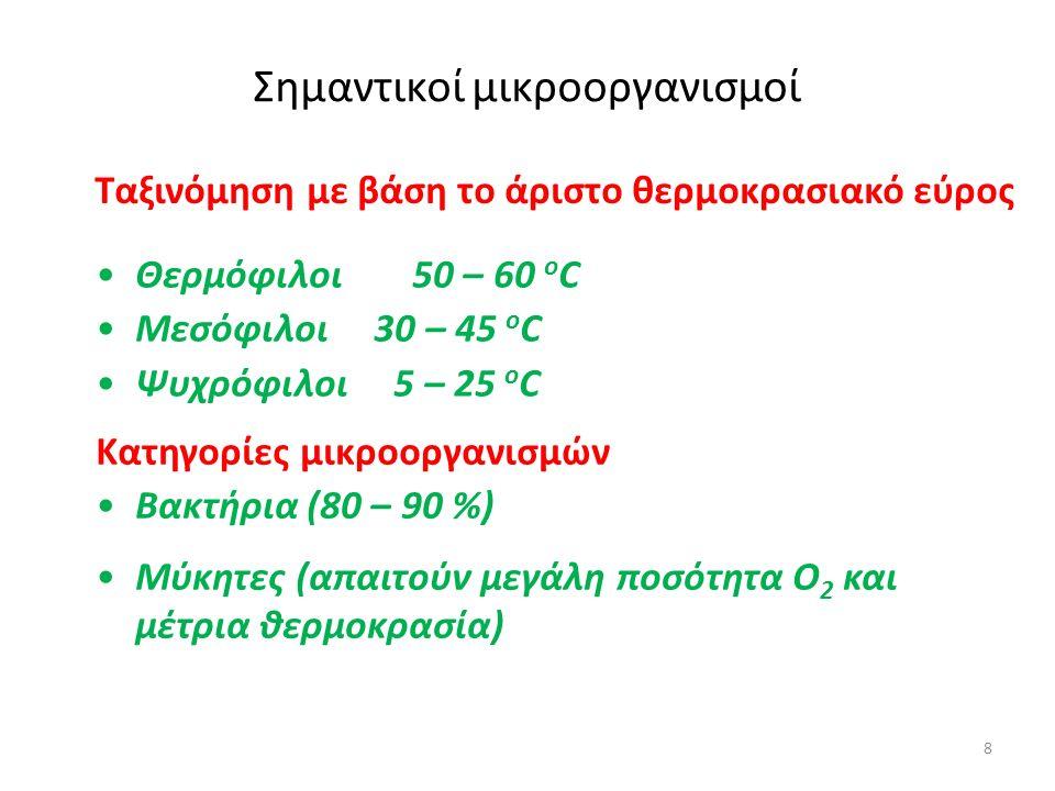 8 Σημαντικοί μικροοργανισμοί Κατηγορίες μικροοργανισμών Bακτήρια (80 – 90 %) Μύκητες (απαιτούν μεγάλη ποσότητα O 2 και μέτρια θερμοκρασία) Θερμόφιλοι5