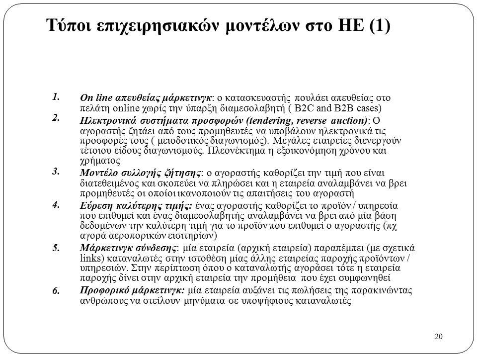 20 Τύποι επιχειρησιακών μοντέλων στο ΗΕ (1) 1. 2.