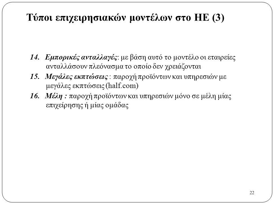 22 Τύποι επιχειρησιακών μοντέλων στο ΗΕ (3) 14.