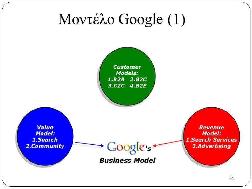23 Μοντέλο Google (1)