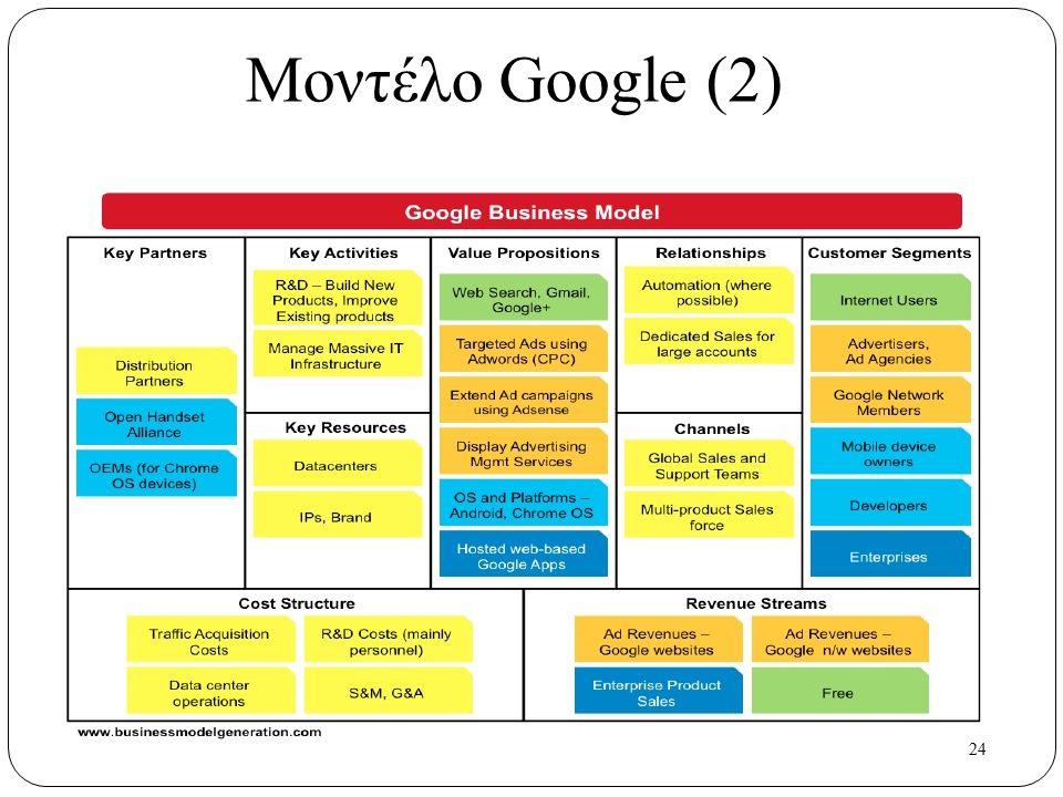 24 Μοντέλο Google (2)