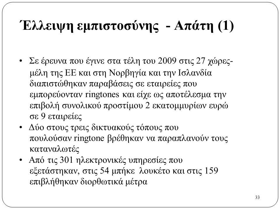 33 Έλλειψη εμπιστοσύνης - Απάτη (1) Σε έρευνα που έγινε στα τέλη του 2009 στις 27 χώρες- μέλη της ΕΕ και στη Νορβηγία και την Ισλανδία διαπιστώθηκαν παραβάσεις σε εταιρείες που εμπορεύονταν ringtones και είχε ως αποτέλεσμα την επιβολή συνολικού προστίμου 2 εκατομμυρίων ευρώ σε 9 εταιρείες Δύο στους τρεις δικτυακούς τόπους που πουλούσαν ringtone βρέθηκαν να παραπλανούν τους καταναλωτές Από τις 301 ηλεκτρονικές υπηρεσίες που εξετάστηκαν, στις 54 μπήκε λουκέτο και στις 159 επιβλήθηκαν διορθωτικά μέτρα