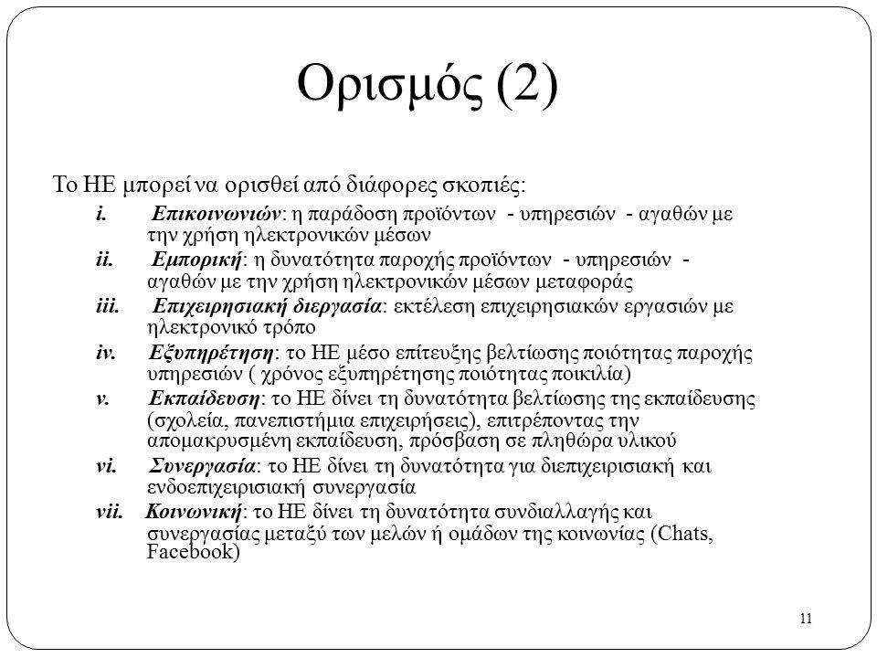 11 Ορισμός (2) To HE μπορεί να ορισθεί από διάφορες σκοπιές: i.