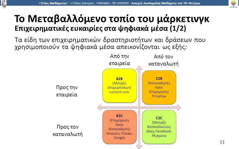 1 -,, ΤΕΙ ΗΠΕΙΡΟΥ - Ανοιχτά Ακαδημαϊκά Μαθήματα στο ΤΕΙ Ηπείρου Το Μεταβαλλόμενο τοπίο του μάρκετινγκ Επιχειρηματικές ευκαιρίες στα ψηφιακά μέσα (1/2) Τα είδη των επιχειρηματικών δραστηριοτήτων και δράσεων που χρησιμοποιούν τα ψηφιακά μέσα απεικονίζονται ως εξής: 11 B2B (Μεταξύ επιχειρήσεων) covisint.com C2B (Καταναλωτές προς Επιχείρηση) Priceline B2C (Επιχείρηση προς Καταναλωτή) Amazon, ITunes, Google C2C (Μεταξύ Καταναλωτών) ebay, Facebook, Myspace Από την εταιρεία Από τον καταναλωτή Προς την εταιρεία Προς τον καταναλωτή