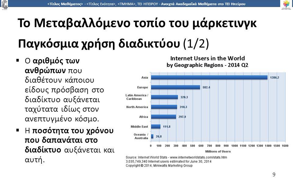 1010 -,, ΤΕΙ ΗΠΕΙΡΟΥ - Ανοιχτά Ακαδημαϊκά Μαθήματα στο ΤΕΙ Ηπείρου Το Μεταβαλλόμενο τοπίο του μάρκετινγκ Παγκόσμια χρήση διαδικτύου (2/2) 10  Ο χρόνος ασχολίας με ιστοσελίδες κοινωνικής δικτύωσης, Facebook, Twitter είναι διπλάσιος (22,7%) έναντι οποιαδήποτε άλλης διαδικτυακής δραστηριότητα όπως τα διαδικτυακά παιχνίδια (10,2%)  Η αύξηση σε μεταφορτώσεις εφαρμογών λογισμικού (apps) ταχύτατη.