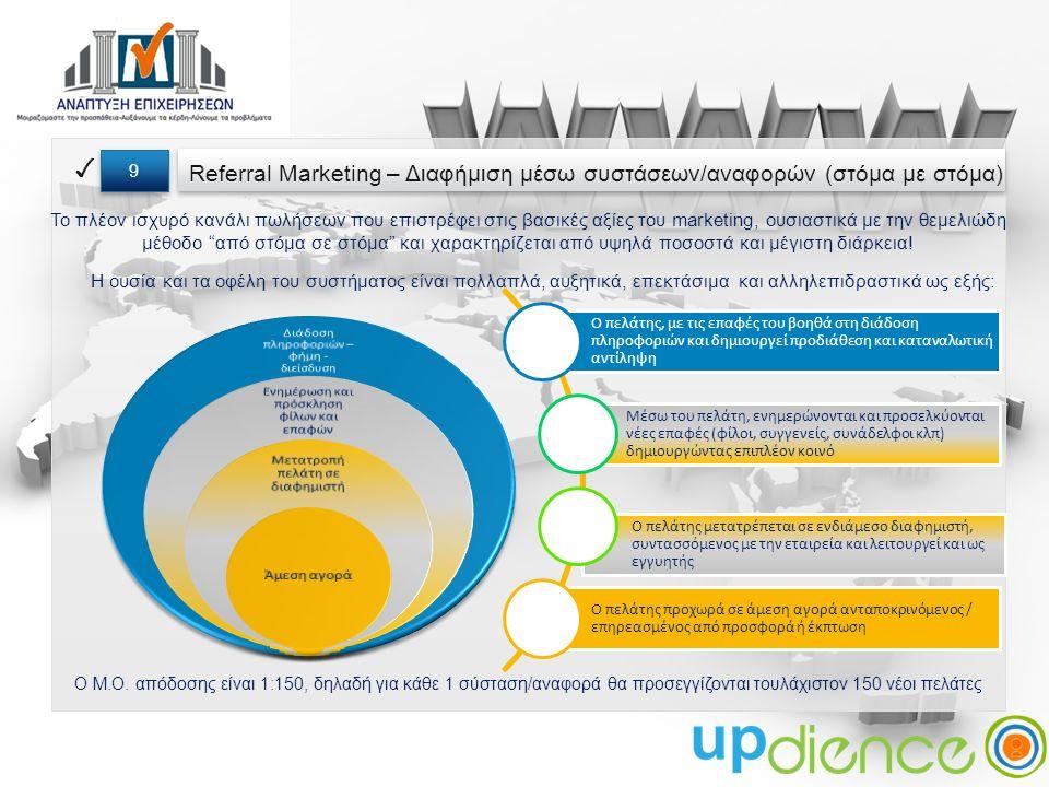 Referral Marketing – Διαφήμιση μέσω συστάσεων/αναφορών (στόμα με στόμα) ✓ 9 9 Το πλέον ισχυρό κανάλι πωλήσεων που επιστρέφει στις βασικές αξίες του marketing, ουσιαστικά με την θεμελιώδη μέθοδο από στόμα σε στόμα και χαρακτηρίζεται από υψηλά ποσοστά και μέγιστη διάρκεια.