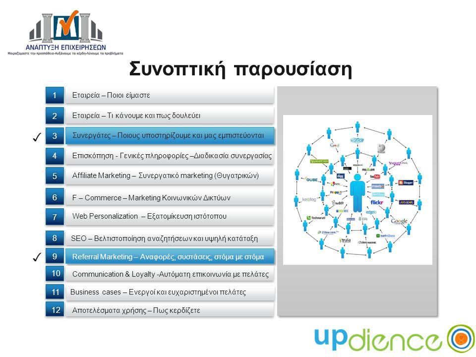Συνοπτική παρουσίαση Εταιρεία – Ποιοι είμαστε F – Commerce – Marketing Κοινωνικών Δικτύων Επισκόπηση - Γενικές πληροφορίες –Διαδικασία συνεργασίας Εταιρεία – Τι κάνουμε και πως δουλεύει Συνεργάτες – Ποιους υποστηρίζουμε και μας εμπιστεύονται Affiliate Marketing – Συνεργατικό marketing (Θυγατρικών) ✓ 77 66 55 4 4 3 3 2 2 1 1 Web Personalization – Εξατομίκευση ιστότοπου Referral Marketing – Αναφορές, συστάσεις, στόμα με στόμα Αποτελέσματα χρήσης – Πως κερδίζετε SEO – Βελτιστοποίηση αναζητήσεων και υψηλή κατάταξη Communication & Loyalty -Αυτόματη επικοινωνία με πελάτες Business cases – Ενεργοί και ευχαριστημένοι πελάτες ✓ 12 11 10 9 9 8 8