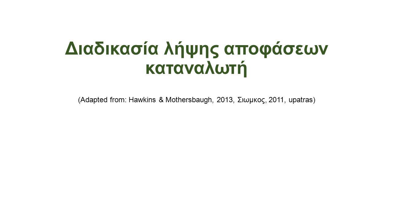 Διαδικασία λήψης αποφάσεων καταναλωτή (Adapted from: Hawkins & Mothersbaugh, 2013, Σιωμκος, 2011, upatras)