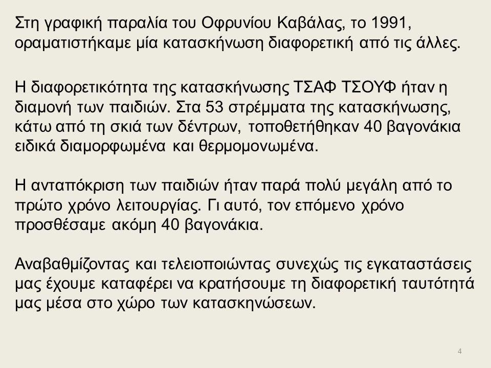 Στη γραφική παραλία του Οφρυνίου Καβάλας, το 1991, οραματιστήκαμε μία κατασκήνωση διαφορετική από τις άλλες.