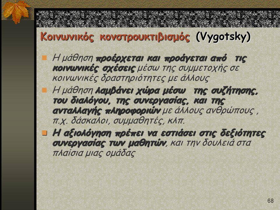 68 Κοινωνικός κονστρουκτιβισμός (Vygotsky) προέρχεται και προάγεται από τις κοινωνικές σχέσεις Η μάθηση προέρχεται και προάγεται από τις κοινωνικές σχέσεις μέσω της συμμετοχής σε κοινωνικές δραστηριότητες με άλλους λαμβάνει χώρα μέσω της συζήτησης, του διαλόγου, της συνεργασίας, και της ανταλλαγής πληροφοριών Η μάθηση λαμβάνει χώρα μέσω της συζήτησης, του διαλόγου, της συνεργασίας, και της ανταλλαγής πληροφοριών με άλλους ανθρώπους, π.χ.