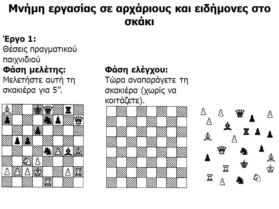 Μνήμη εργασίας σε αρχάριους και ειδήμονες στο σκάκι Έργο 1: Θέσεις πραγματικού παιχνιδιού Φάση μελέτης: Μελετήστε αυτή τη σκακιέρα για 5''. Φάση ελέγχ