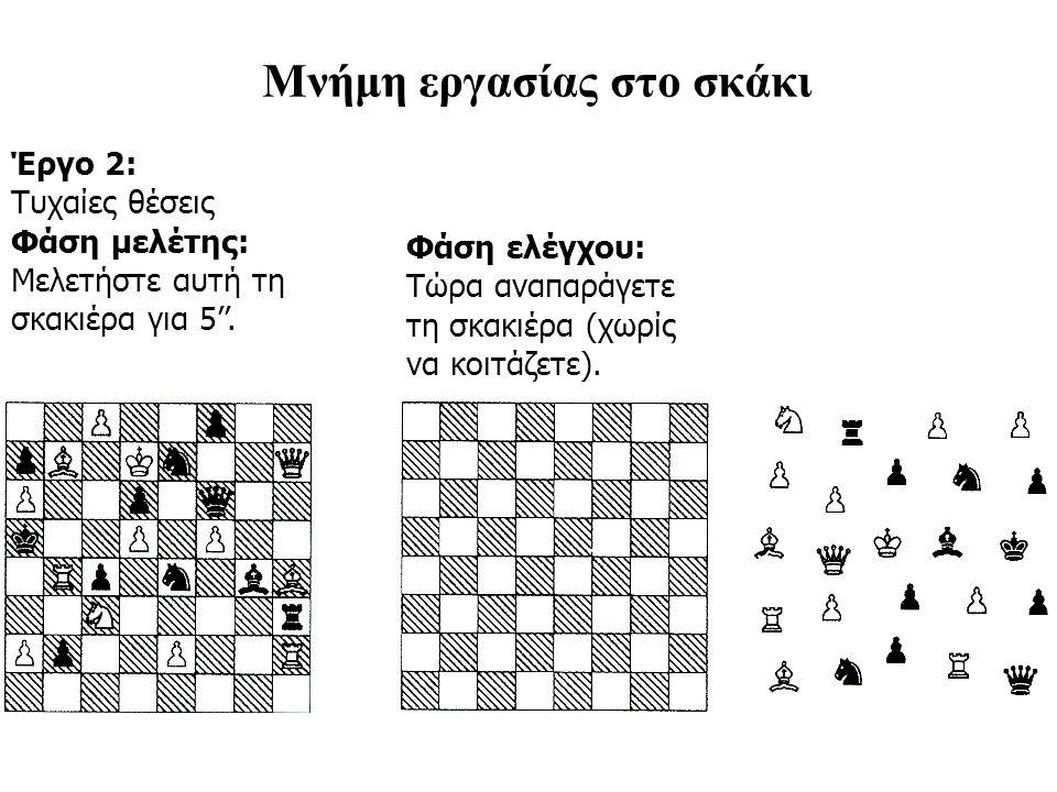 Μνήμη εργασίας στο σκάκι Έργο 2: Τυχαίες θέσεις Φάση μελέτης: Μελετήστε αυτή τη σκακιέρα για 5''. Φάση ελέγχου: Τώρα αναπαράγετε τη σκακιέρα (χωρίς να