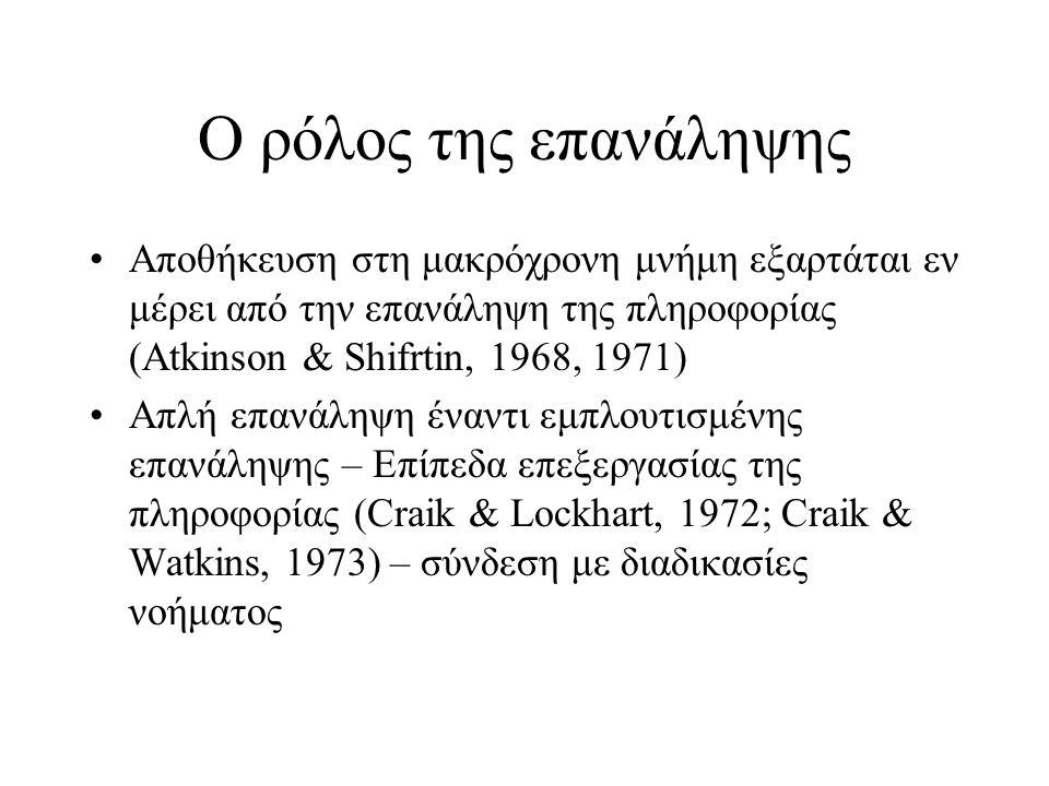 Ο ρόλος της επανάληψης Αποθήκευση στη μακρόχρονη μνήμη εξαρτάται εν μέρει από την επανάληψη της πληροφορίας (Atkinson & Shifrtin, 1968, 1971) Απλή επα