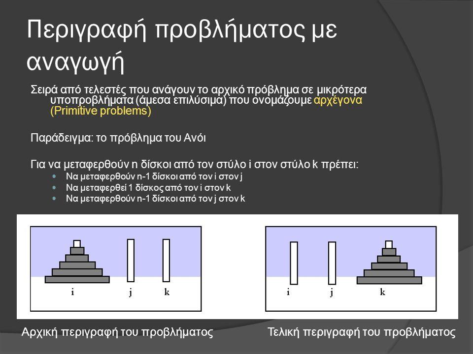 Περιγραφή προβλήματος με αναγωγή Σειρά από τελεστές που ανάγουν το αρχικό πρόβλημα σε μικρότερα υποπροβλήματα (άμεσα επιλύσιμα) που ονομάζουμε αρχέγον