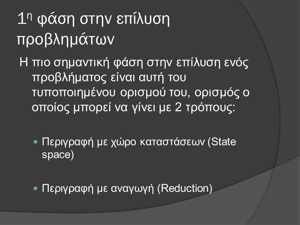 1 η φάση στην επίλυση προβλημάτων Η πιο σημαντική φάση στην επίλυση ενός προβλήματος είναι αυτή του τυποποιημένου ορισμού του, ορισμός ο οποίος μπορεί