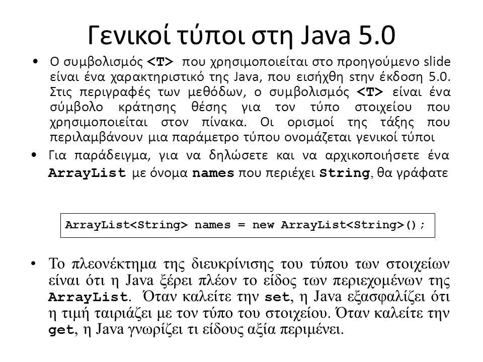 Γενικοί τύποι στη Java 5.0 Ο συμβολισμός που χρησιμοποιείται στο προηγούμενο slide είναι ένα χαρακτηριστικό της Java, που εισήχθη sτην έκδοση 5.0.
