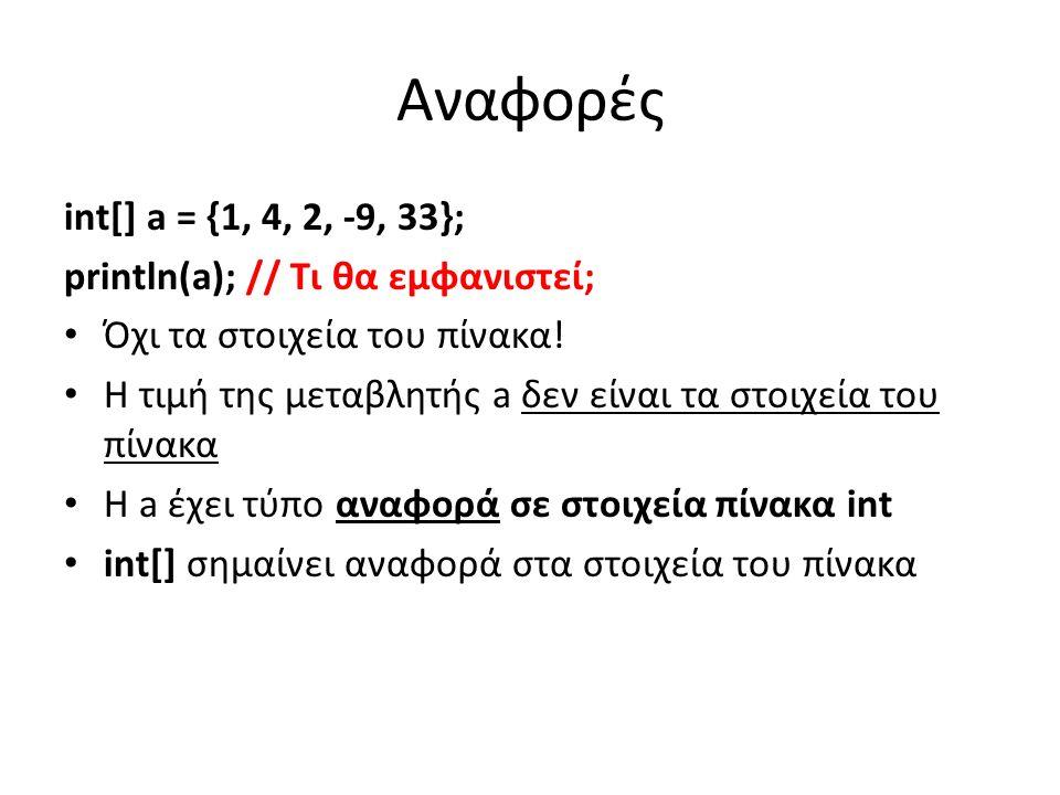 Αναφορές int[] a = {1, 4, 2, -9, 33}; println(a); // Τι θα εμφανιστεί; Όχι τα στοιχεία του πίνακα.