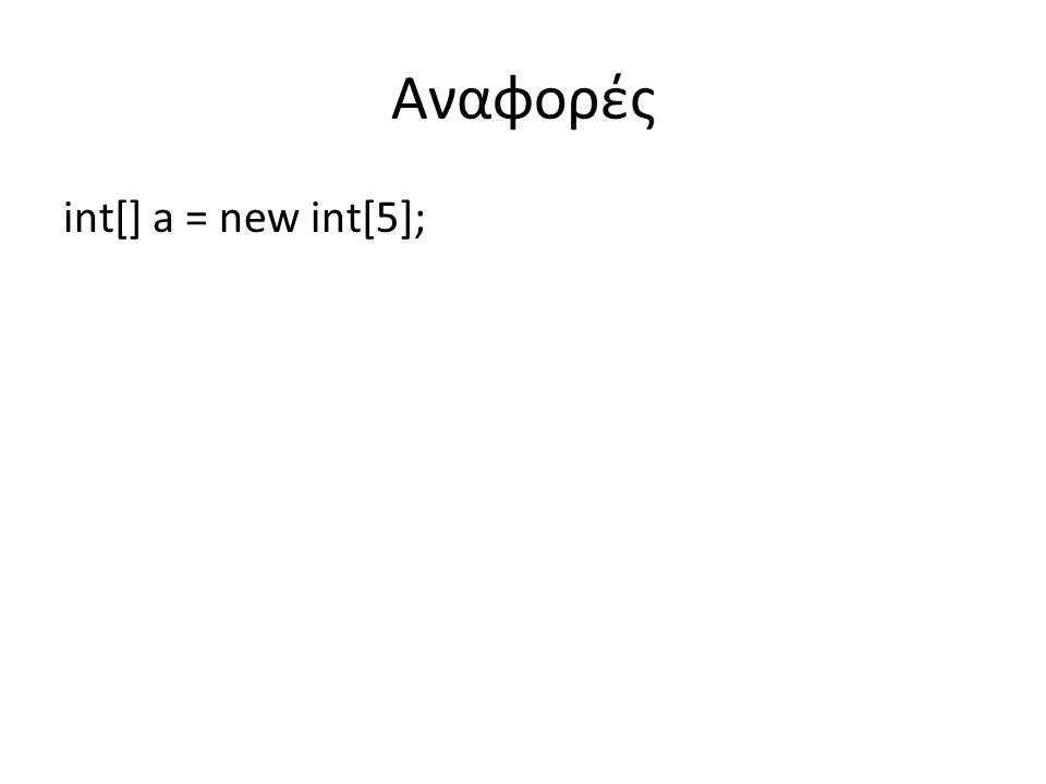int[] a = new int[5]; Αναφορές