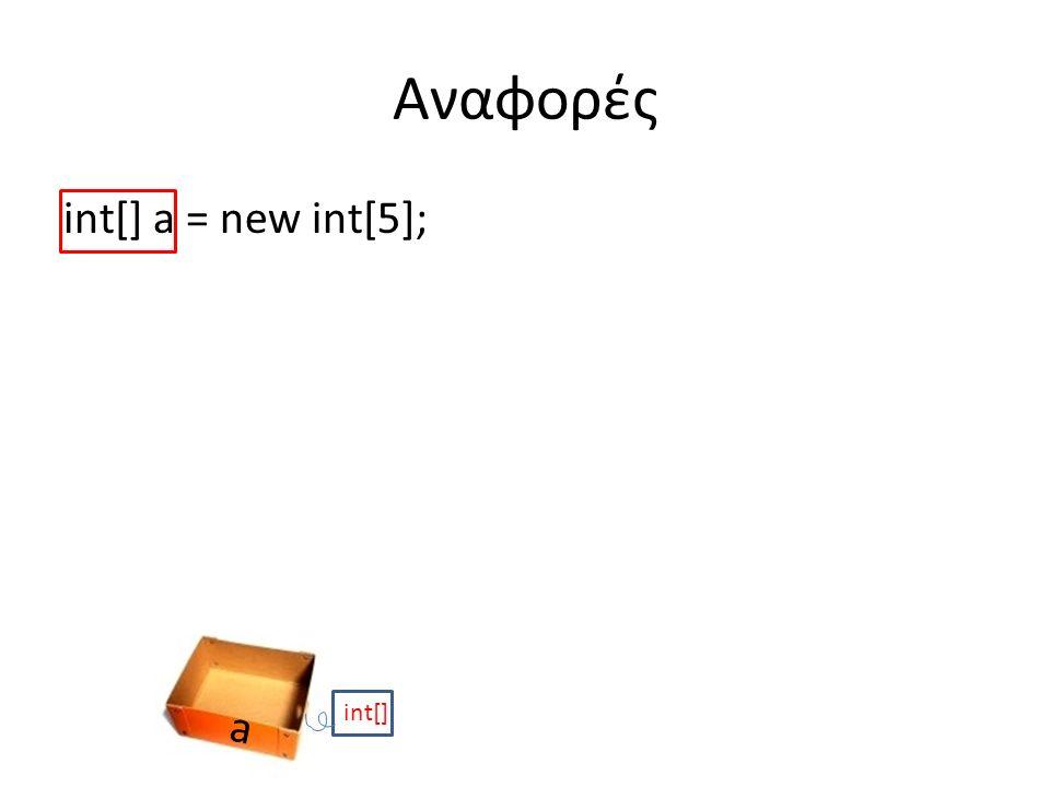 int[] a = new int[5]; Αναφορές a int[]
