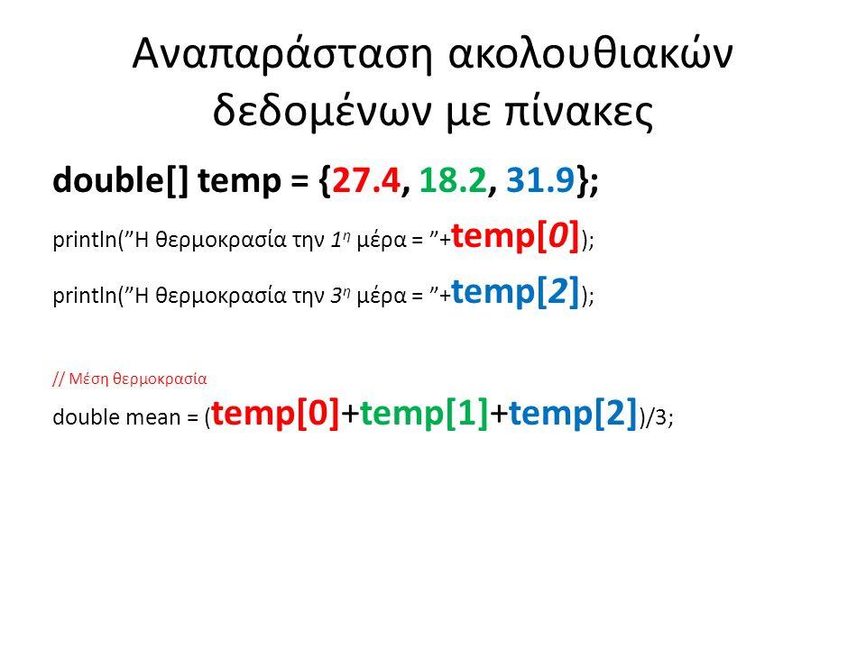 Αναπαράσταση ακολουθιακών δεδομένων με πίνακες double[] temp = {27.4, 18.2, 31.9}; println( H θερμοκρασία την 1 η μέρα = + temp[0] ); println( H θερμοκρασία την 3 η μέρα = + temp[2] ); // Mέση θερμοκρασία double mean = ( temp[0]+temp[1]+temp[2] )/3;