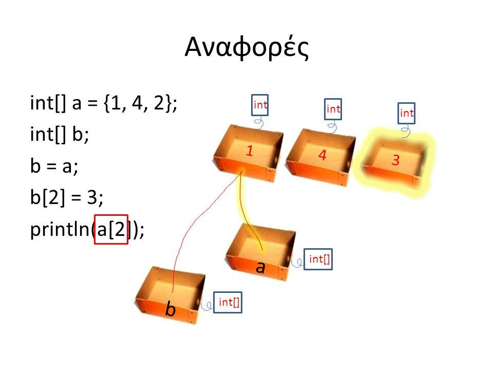 int[] a = {1, 4, 2}; int[] b; b = a; b[2] = 3; println(a[2]); b int[] Αναφορές a int[] int 1 4 3