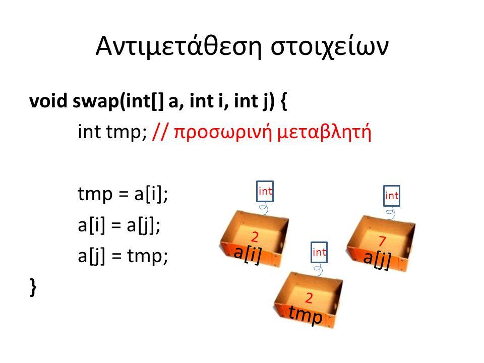 Αντιμετάθεση στοιχείων void swap(int[] a, int i, int j) { int tmp; // προσωρινή μεταβλητή tmp = a[i]; a[i] = a[j]; a[j] = tmp; } 2 int 7 2 a[i] a[j] tmp