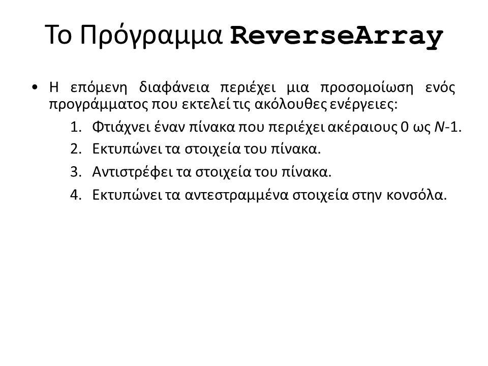 To Πρόγραμμα ReverseArray Η επόμενη διαφάνεια περιέχει μια προσομοίωση ενός προγράμματος που εκτελεί τις ακόλουθες ενέργειες: Φτιάχνει έναν πίνακα που περιέχει ακέραιους 0 ως N-1.1.