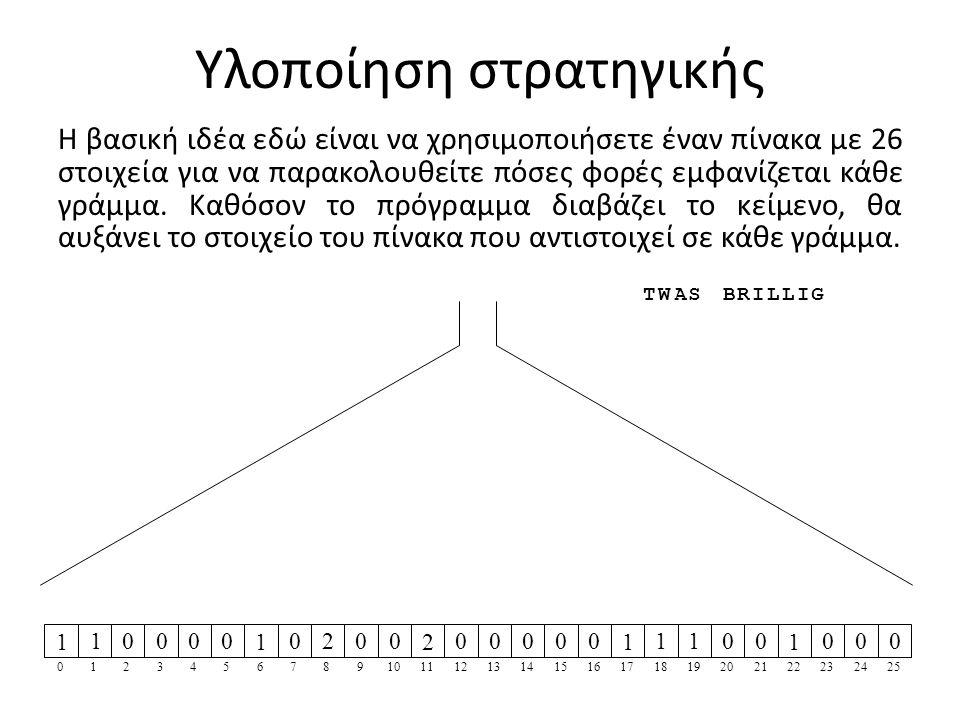 Υλοποίηση στρατηγικής 012345678910111213141516171819202122232425 Η βασική ιδέα εδώ είναι να χρησιμοποιήσετε έναν πίνακα με 26 στοιχεία για να παρακολουθείτε πόσες φορές εμφανίζεται κάθε γράμμα.