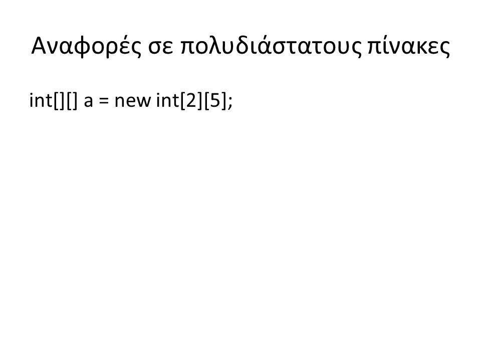int[][] a = new int[2][5]; Αναφορές σε πολυδιάστατους πίνακες