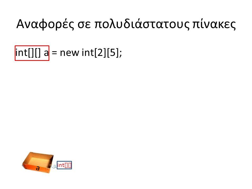 int[][] a = new int[2][5]; Αναφορές σε πολυδιάστατους πίνακες a int[][]