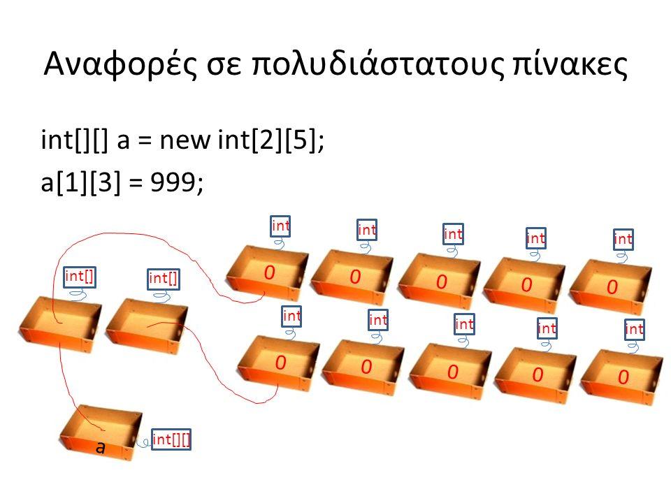int[][] a = new int[2][5]; a[1][3] = 999; Αναφορές σε πολυδιάστατους πίνακες a int[][] int 0 0 0 0 0 0 0 0 0 0 int[]