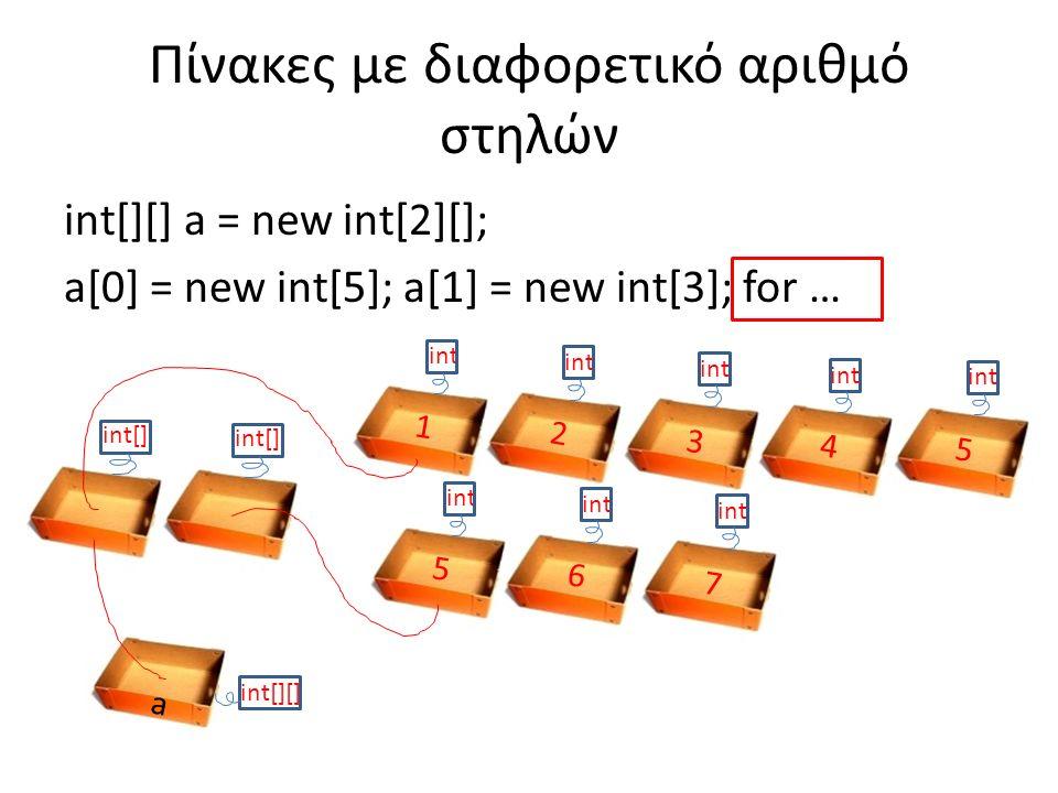 int[][] a = new int[2][]; a[0] = new int[5]; a[1] = new int[3]; for … Πίνακες με διαφορετικό αριθμό στηλών a int[][] int 1 2 3 4 5 5 6 7 int[]