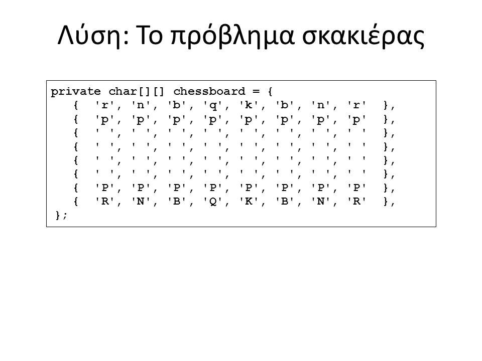 Λύση: Το πρόβλημα σκακιέρας private char[][] chessboard = { { r , n , b , q , k , b , n , r }, { p , p , p , p , p , p , p , p }, { , , , , , , , }, { P , P , P , P , P , P , P , P }, { R , N , B , Q , K , B , N , R }, };