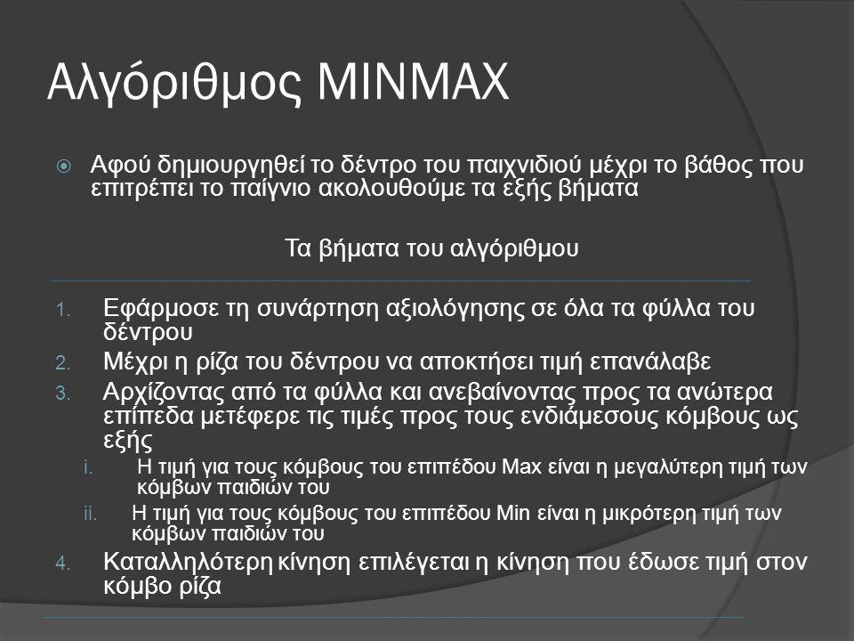 Αλγόριθμος MINMAX  Αφού δημιουργηθεί το δέντρο του παιχνιδιού μέχρι το βάθος που επιτρέπει το παίγνιο ακολουθούμε τα εξής βήματα Τα βήματα του αλγόριθμου 1.