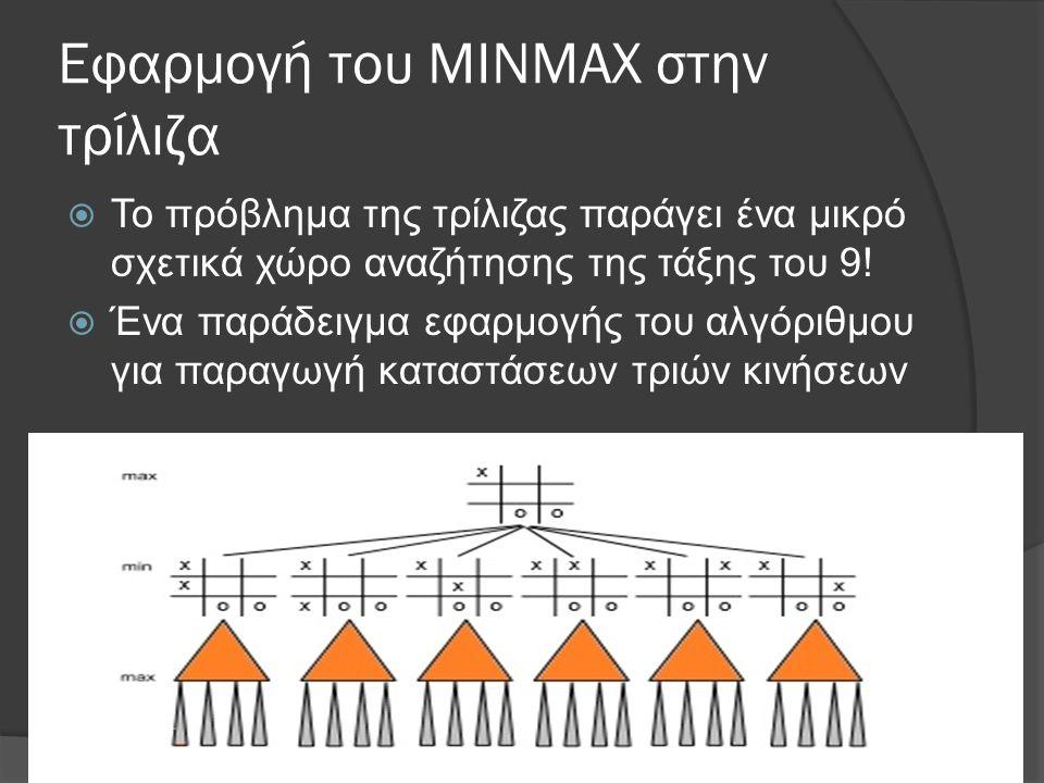 Εφαρμογή του ΜΙΝΜΑΧ στην τρίλιζα  Το πρόβλημα της τρίλιζας παράγει ένα μικρό σχετικά χώρο αναζήτησης της τάξης του 9.
