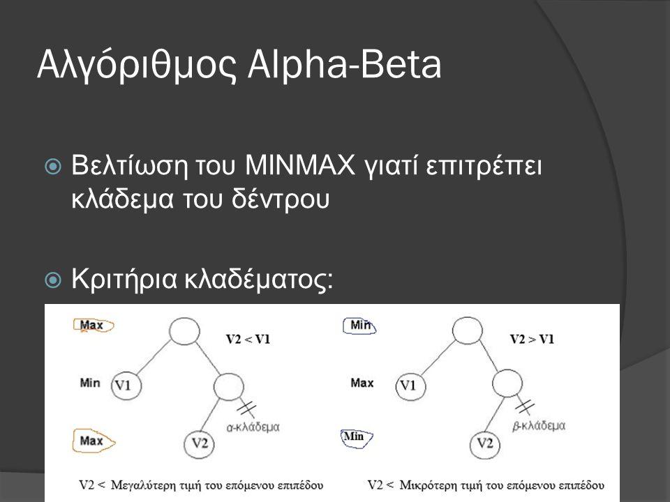 Αλγόριθμος Alpha-Beta  Βελτίωση του ΜΙΝΜΑΧ γιατί επιτρέπει κλάδεμα του δέντρου  Κριτήρια κλαδέματος: