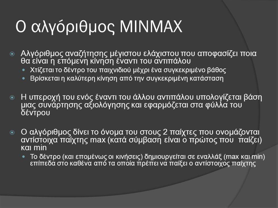 Ο αλγόριθμος MINMAX  Αλγόριθμος αναζήτησης μέγιστου ελάχιστου που αποφασίζει ποια θα είναι η επόμενη κίνηση έναντι του αντιπάλου Χτίζεται το δέντρο του παιχνιδιού μέχρι ένα συγκεκριμένο βάθος Βρίσκεται η καλύτερη κίνηση από την συγκεκριμένη κατάσταση  Η υπεροχή του ενός έναντι του άλλου αντιπάλου υπολογίζεται βάση μιας συνάρτησης αξιολόγησης και εφαρμόζεται στα φύλλα του δέντρου  Ο αλγόριθμος δίνει το όνομα του στους 2 παίχτες που ονομάζονται αντίστοιχα παίχτης max (κατά σύμβαση είναι ο πρώτος που παίζει) και min Το δέντρο (και επομένως οι κινήσεις) δημιουργείται σε εναλλάξ (max και min) επίπεδα στο καθένα από τα οποία πρέπει να παίξει ο αντίστοιχος παίχτης