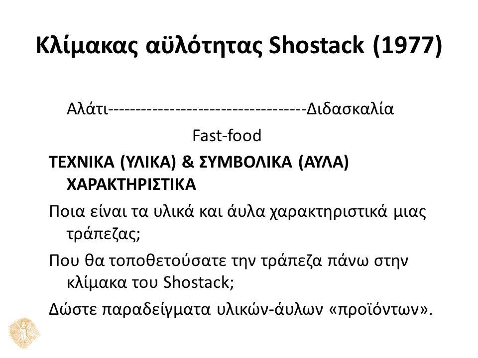 Κλίμακας αϋλότητας Shostack (1977) Αλάτι-----------------------------------Διδασκαλία Fast-food ΤΕΧΝΙΚΑ (ΥΛΙΚΑ) & ΣΥΜΒΟΛΙΚΑ (ΑΥΛΑ) ΧΑΡΑΚΤΗΡΙΣΤΙΚΑ Ποια