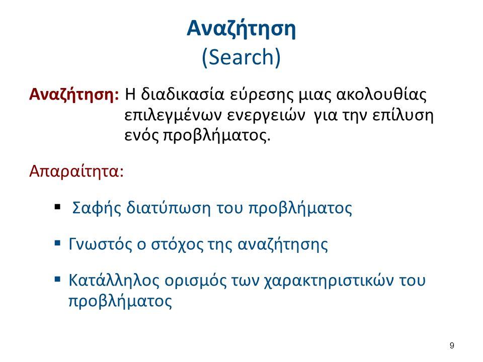 Αναζήτηση (Search) Αναζήτηση: Η διαδικασία εύρεσης μιας ακολουθίας επιλεγμένων ενεργειών για την επίλυση ενός προβλήματος.