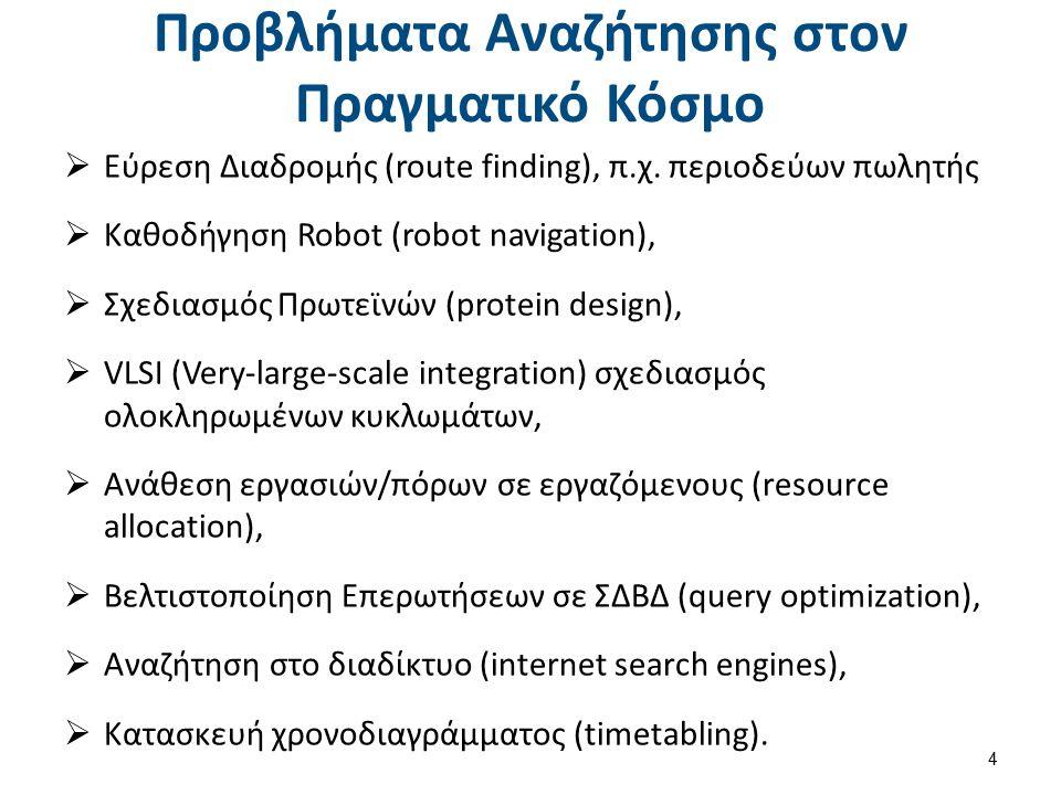 Προβλήματα Αναζήτησης στον Πραγματικό Κόσμο  Εύρεση Διαδρομής (route finding), π.χ.