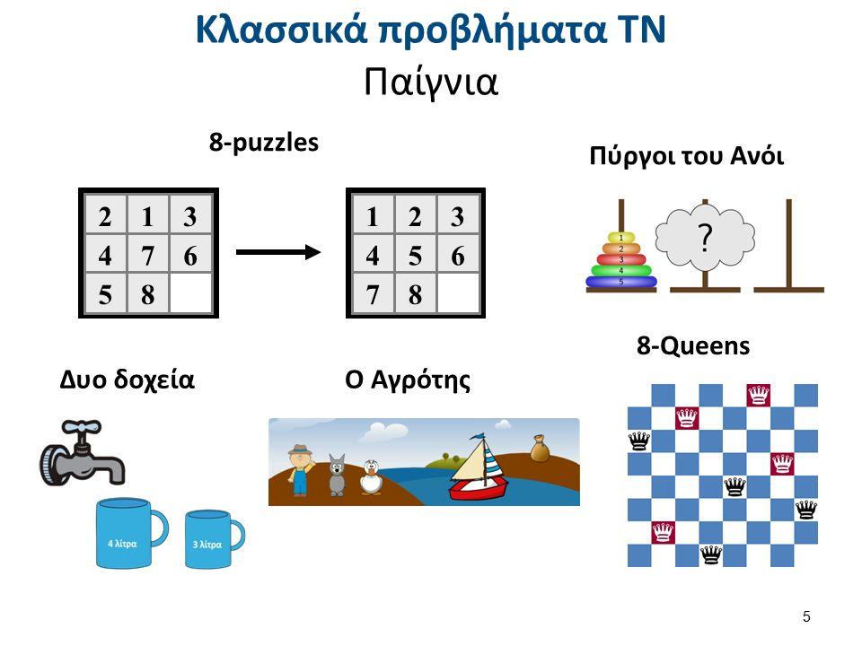 Κλασσικά προβλήματα ΤΝ Παίγνια 8-puzzles 5 213 476 58 123 456 78 8-Queens Δυο δοχεία Πύργοι του Ανόι Ο Αγρότης