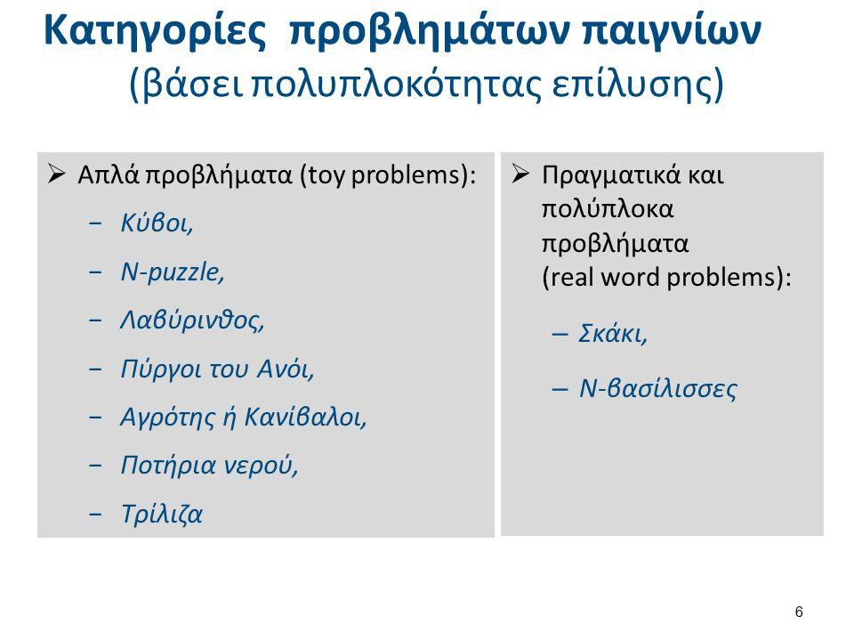Κατηγορίες προβλημάτων παιγνίων (βάσει πολυπλοκότητας επίλυσης)  Πραγματικά και πολύπλοκα προβλήματα (real word problems): – Σκάκι, – Ν-βασίλισσες 6  Απλά προβλήματα (toy problems): −Κύβοι, −Ν-puzzle, −Λαβύρινθος, −Πύργοι του Ανόι, −Αγρότης ή Κανίβαλοι, −Ποτήρια νερού, −Τρίλιζα