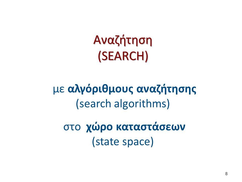 Αναζήτηση (SEARCH) Αναζήτηση (SEARCH) με αλγόριθμους αναζήτησης (search algorithms) στο χώρο καταστάσεων (state space) 8