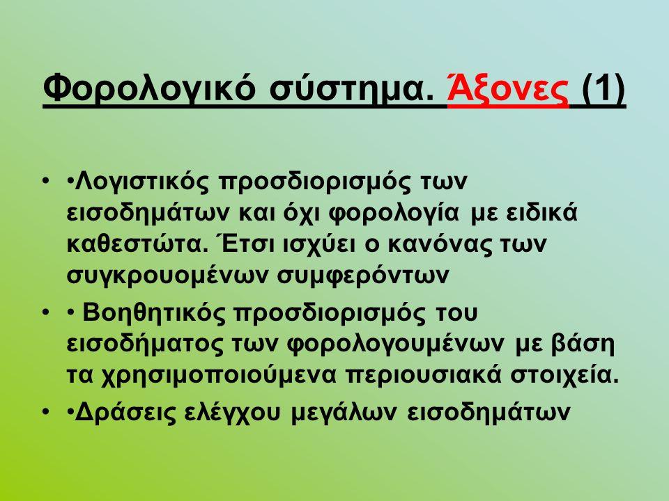 Φορολογικό σύστημα.Άξονες (2) Αλλαγή φιλοσοφίας στους φορολογικούς ελέγχους.