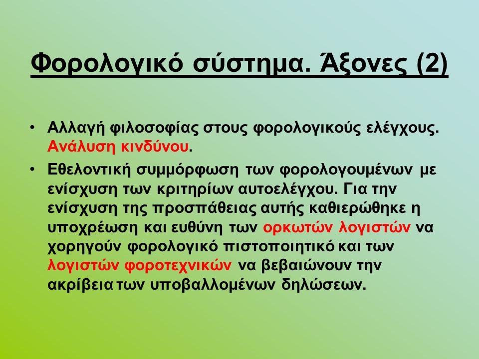 Φορολογικό σύστημα. Άξονες (2) Αλλαγή φιλοσοφίας στους φορολογικούς ελέγχους. Ανάλυση κινδύνου. Εθελοντική συμμόρφωση των φορολογουμένων με ενίσχυση τ