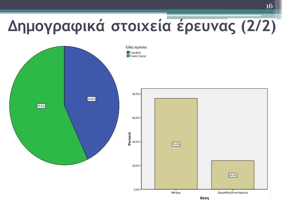 Δημογραφικά στοιχεία έρευνας (2/2) 16
