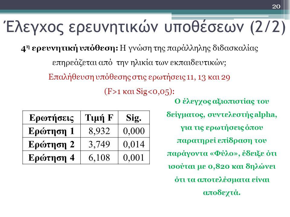 Έλεγχος ερευνητικών υποθέσεων (2/2) 20 4 η ερευνητική υπόθεση: Η γνώση της παράλληλης διδασκαλίας επηρεάζεται από την ηλικία των εκπαιδευτικών; Επαλήθευση υπόθεσης στις ερωτήσεις 11, 13 και 29 (F>1 και Sig<0,05): Ο έλεγχος αξιοπιστίας του δείγματος, συντελεστής alpha, για τις ερωτήσεις όπου παρατηρεί επίδραση του παράγοντα «Φύλο», έδειξε ότι ισούται με 0,820 και δηλώνει ότι τα αποτελέσματα είναι αποδεχτά.