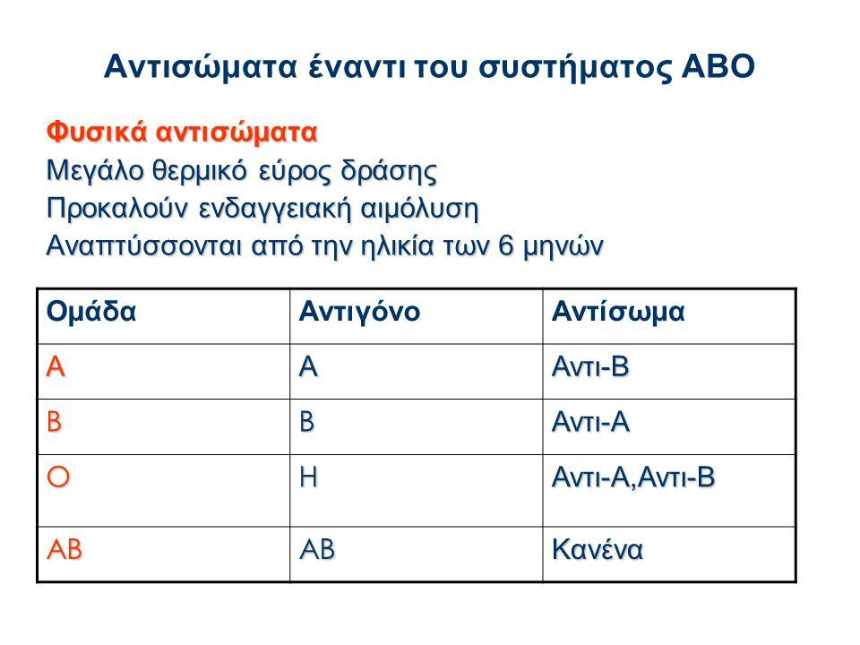 Αντισώματα έναντι του συστήματος ABO Φυσικά αντισώματα Μεγάλο θερμικό εύρος δράσης Προκαλούν ενδαγγειακή αιμόλυση Αναπτύσσονται από την ηλικία των 6 μ